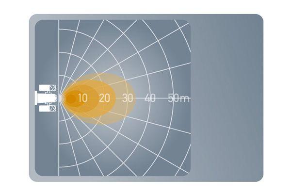 Lukturi darba Hella ValueFit LED R900